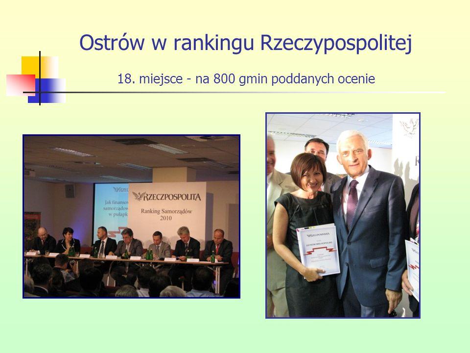 Ostrów w rankingu Rzeczypospolitej 18