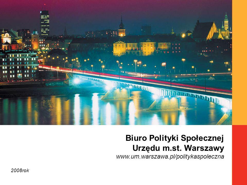 Biuro Polityki Społecznej Urzędu m.st. Warszawy