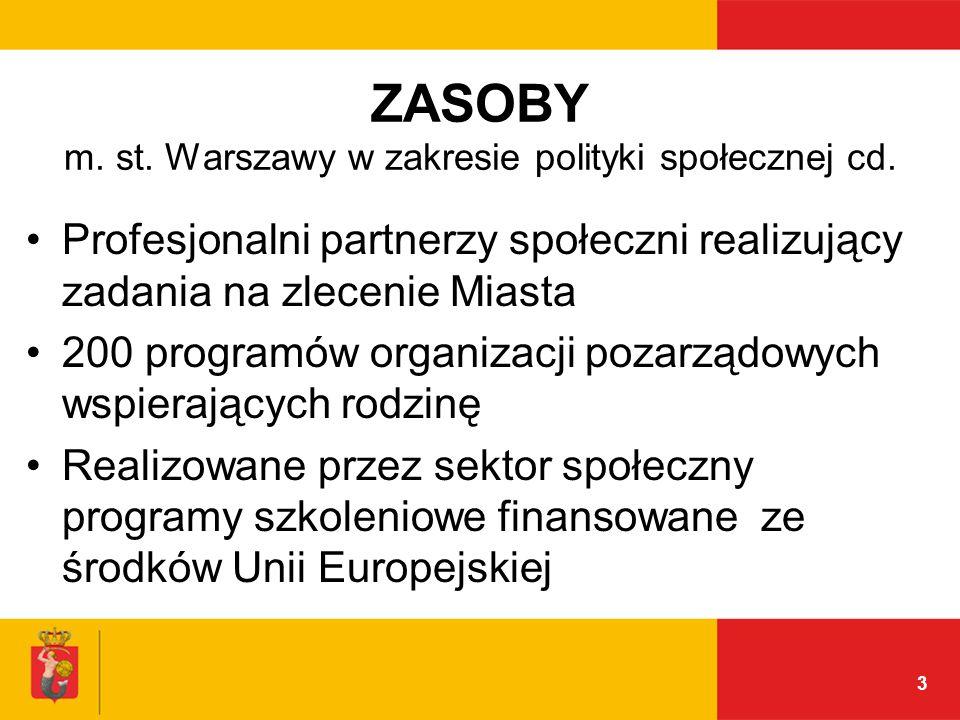ZASOBY m. st. Warszawy w zakresie polityki społecznej cd.