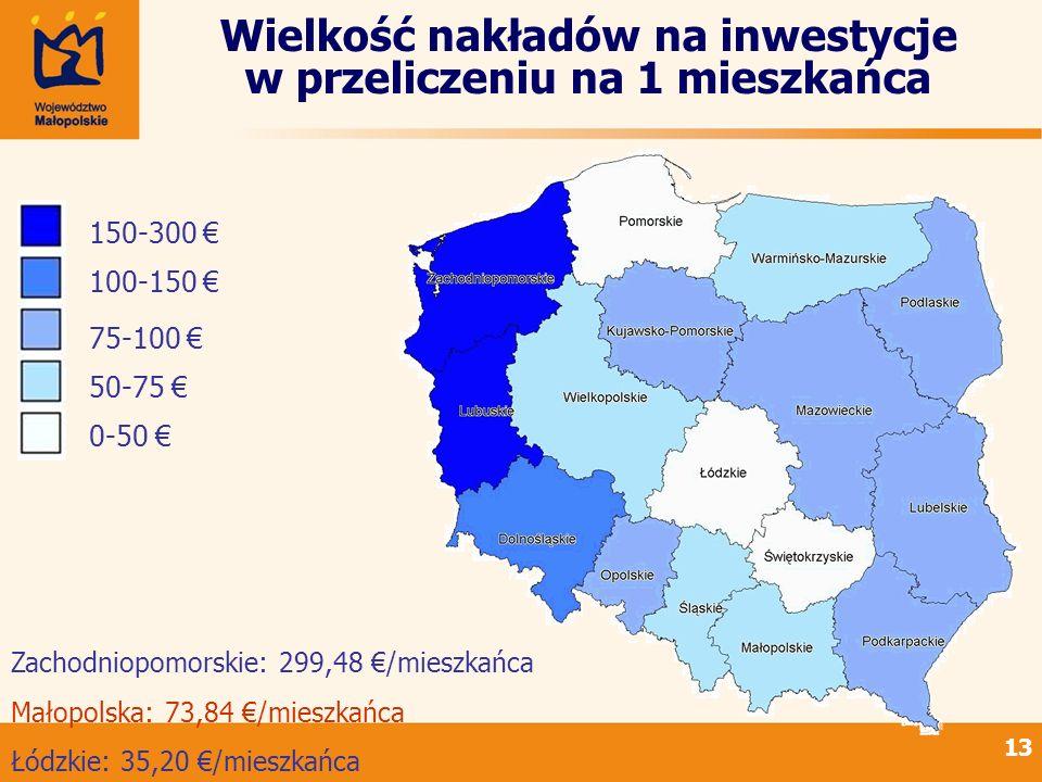 Wielkość nakładów na inwestycje w przeliczeniu na 1 mieszkańca