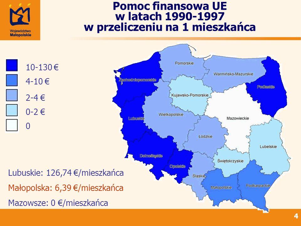 Pomoc finansowa UE w latach 1990-1997 w przeliczeniu na 1 mieszkańca