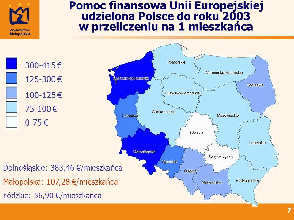 Pomoc finansowa Unii Europejskiej udzielona Polsce do roku 2003 w przeliczeniu na 1 mieszkańca