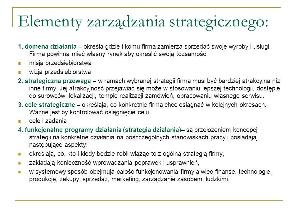 Elementy zarządzania strategicznego: