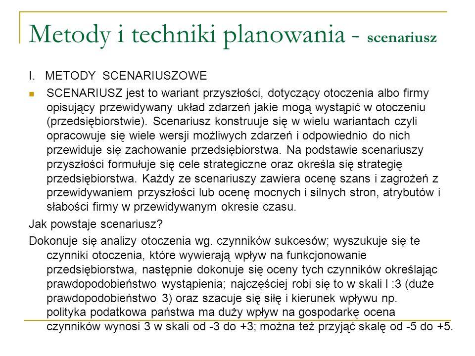 Metody i techniki planowania - scenariusz