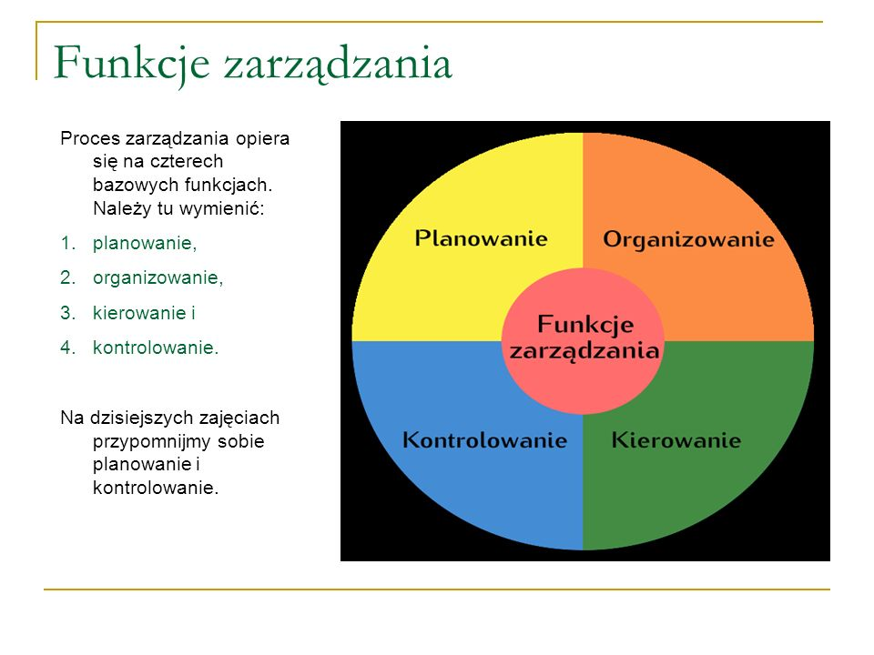 Funkcje zarządzania Proces zarządzania opiera się na czterech bazowych funkcjach. Należy tu wymienić: