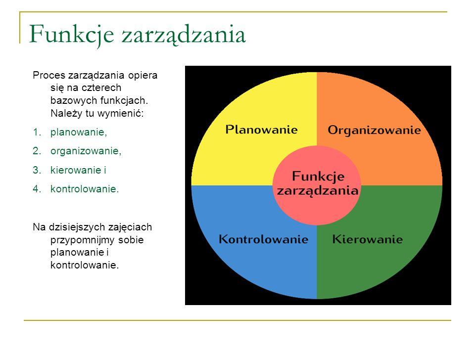 Funkcje zarządzaniaProces zarządzania opiera się na czterech bazowych funkcjach. Należy tu wymienić: