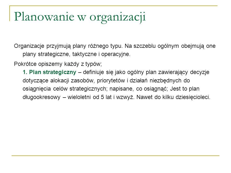 Planowanie w organizacji