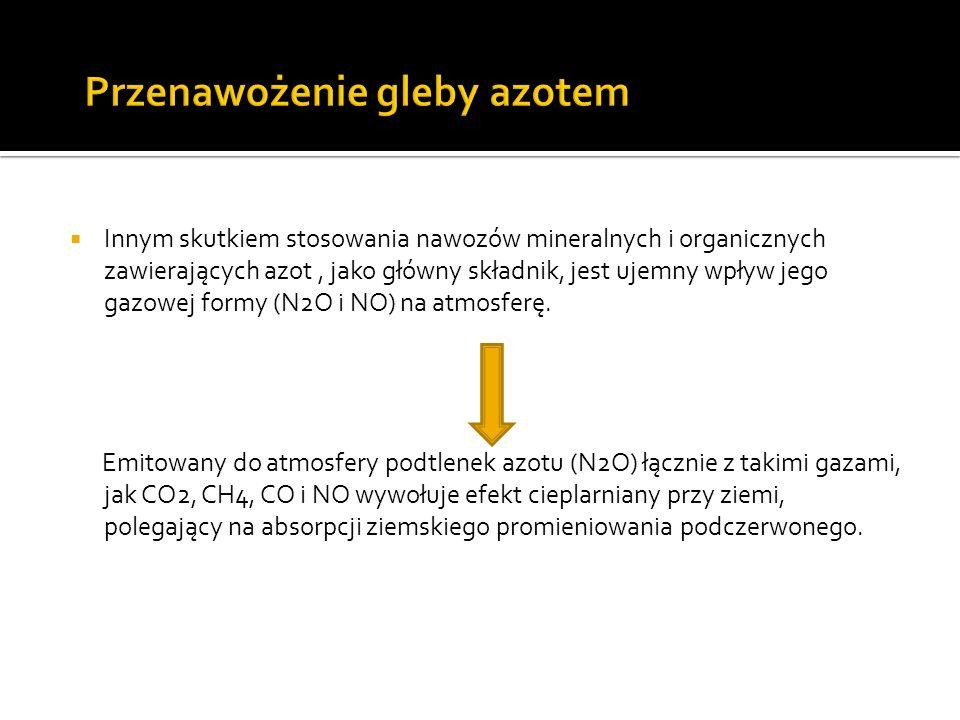 Przenawożenie gleby azotem