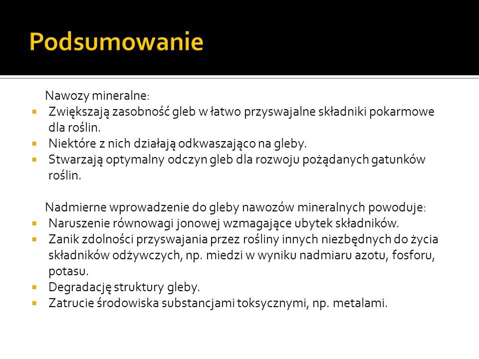 Podsumowanie Nawozy mineralne: