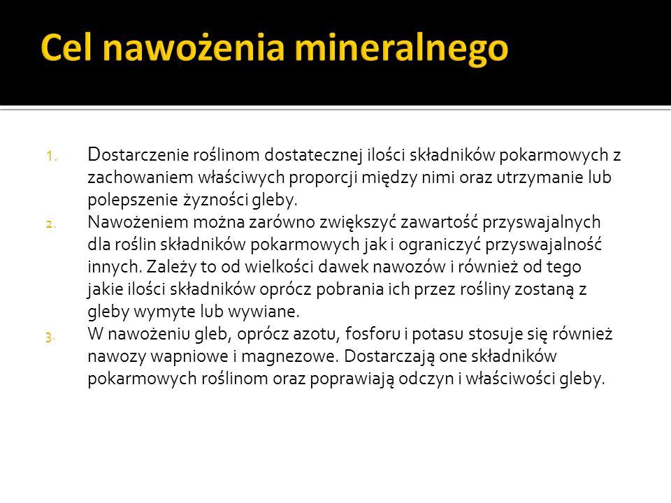 Cel nawożenia mineralnego