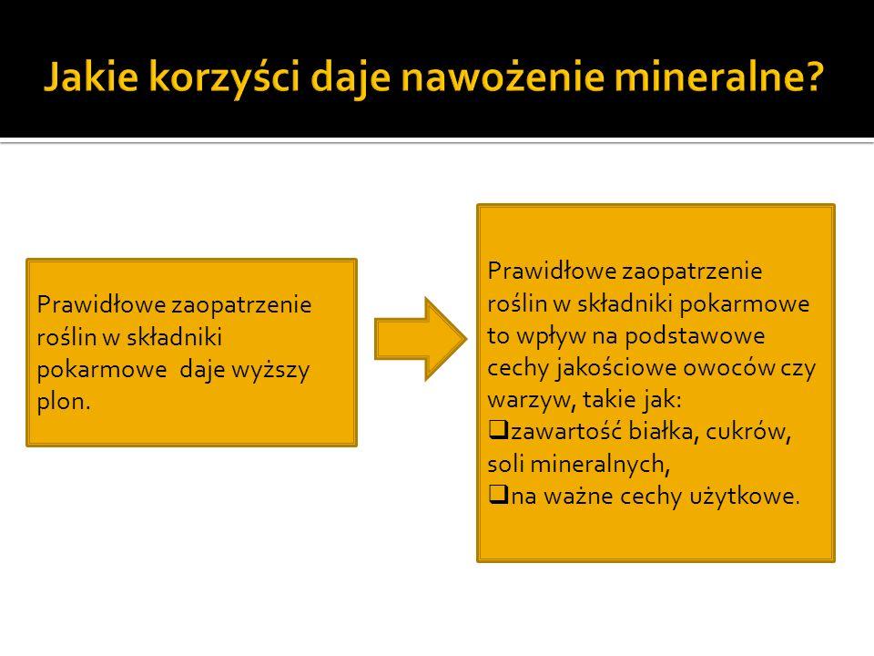 Jakie korzyści daje nawożenie mineralne