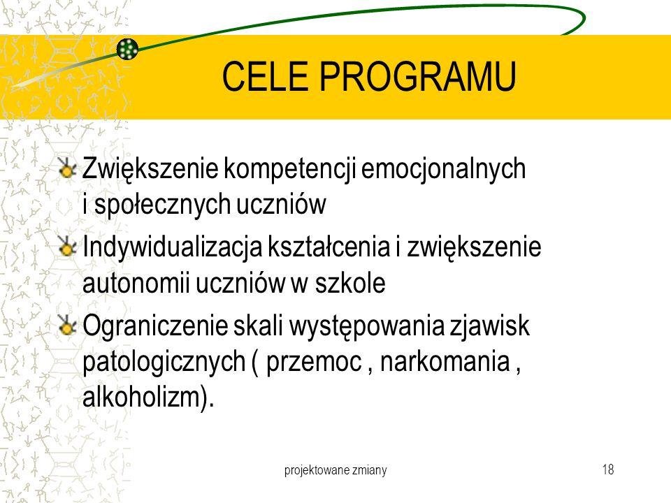 CELE PROGRAMU Zwiększenie kompetencji emocjonalnych i społecznych uczniów.