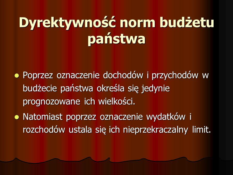 Dyrektywność norm budżetu państwa