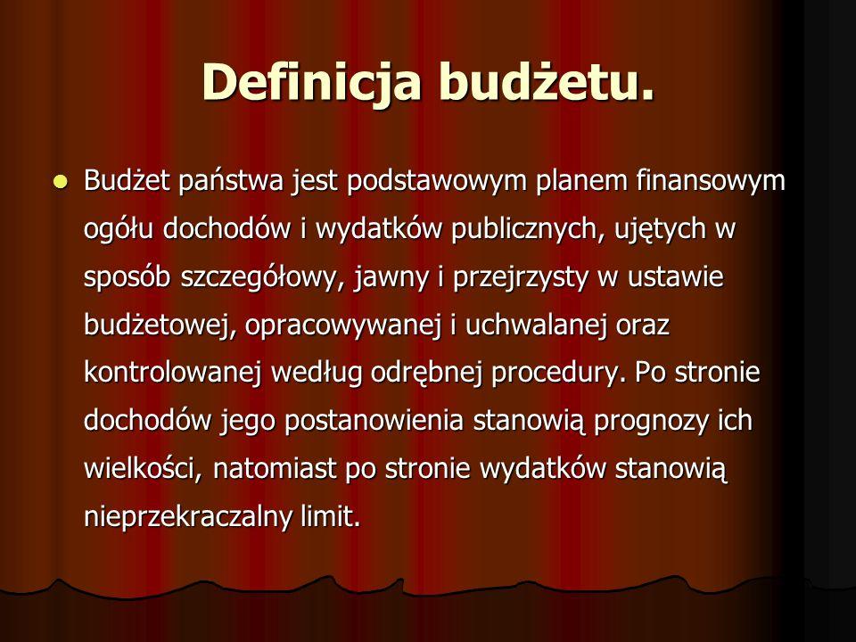 Definicja budżetu.