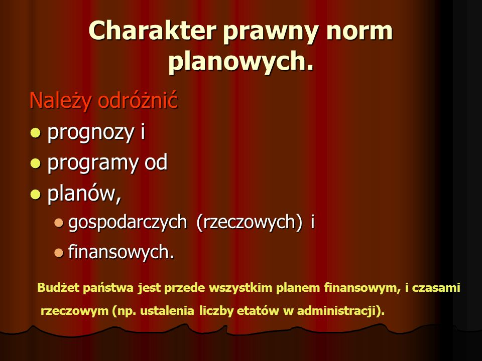 Charakter prawny norm planowych.