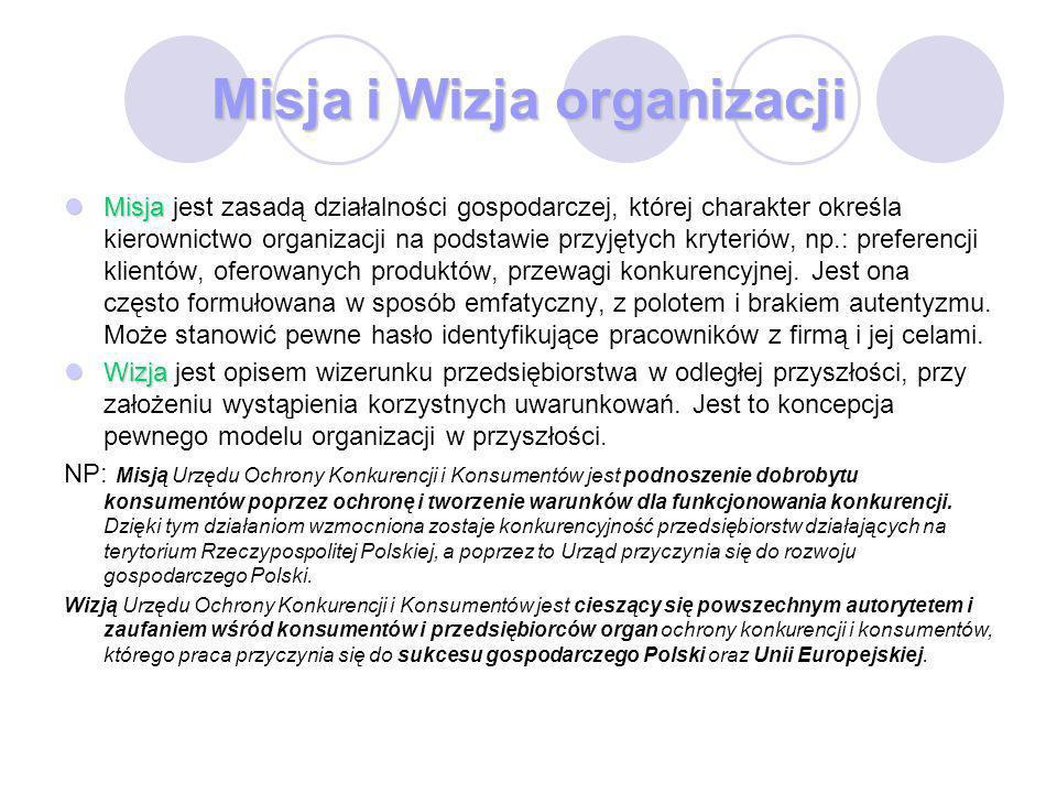 Misja i Wizja organizacji