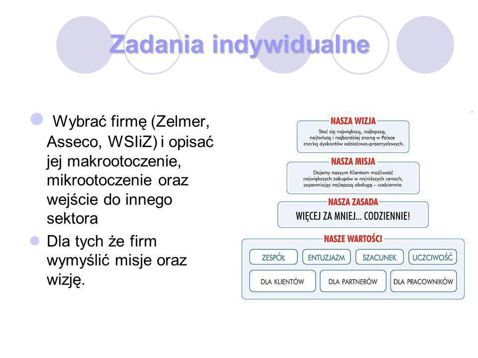 Zadania indywidualne Wybrać firmę (Zelmer, Asseco, WSIiZ) i opisać jej makrootoczenie, mikrootoczenie oraz wejście do innego sektora.