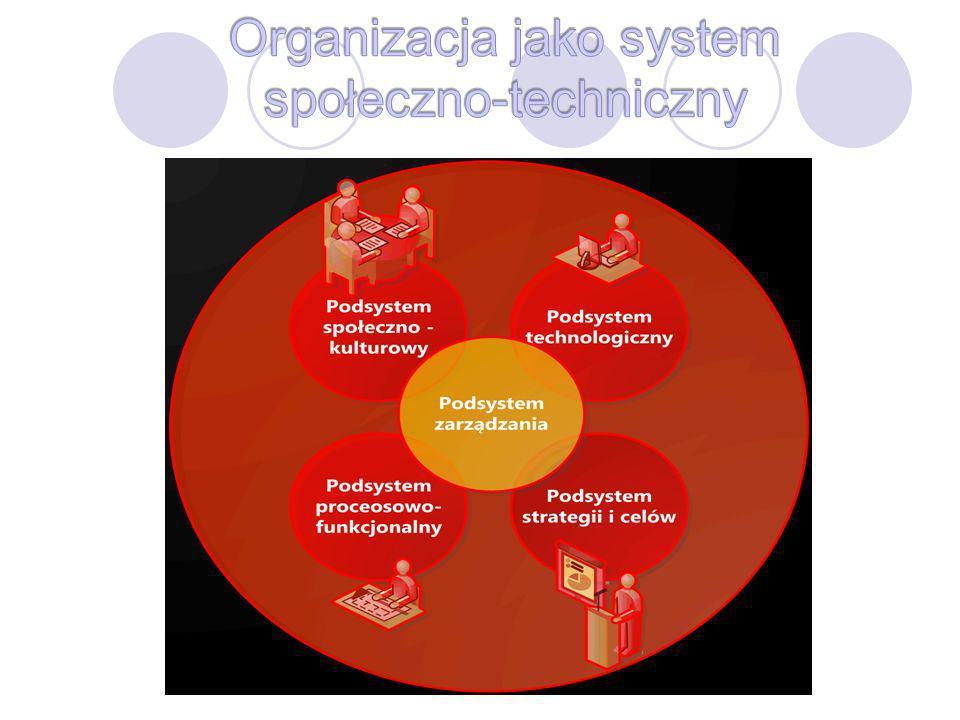 Organizacja jako system społeczno-techniczny