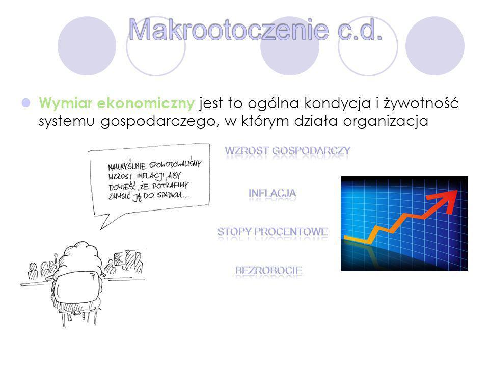 Makrootoczenie c.d. Wymiar ekonomiczny jest to ogólna kondycja i żywotność systemu gospodarczego, w którym działa organizacja.