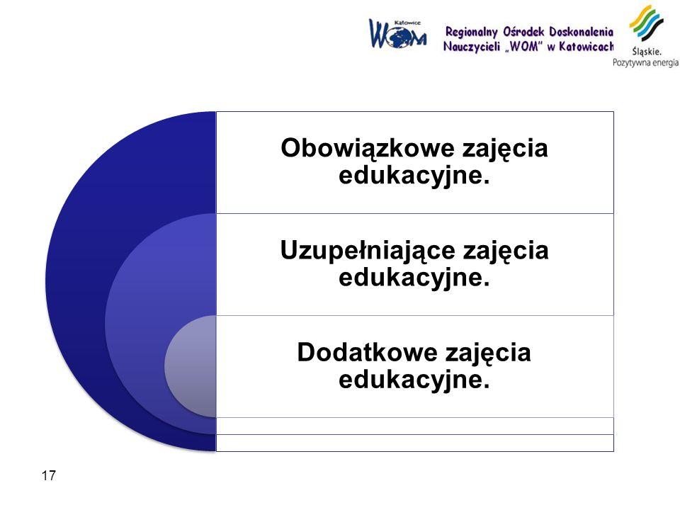 Obowiązkowe zajęcia edukacyjne. Uzupełniające zajęcia edukacyjne.