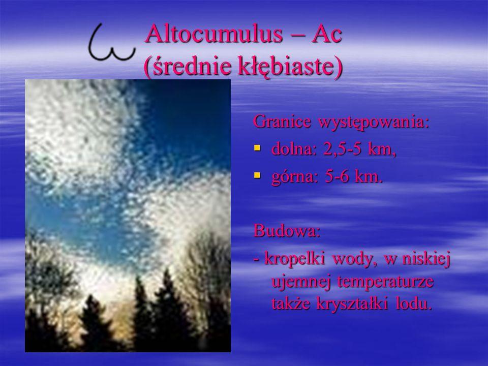 Altocumulus – Ac (średnie kłębiaste)
