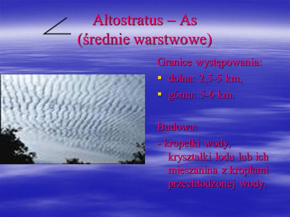 Altostratus – As (średnie warstwowe)