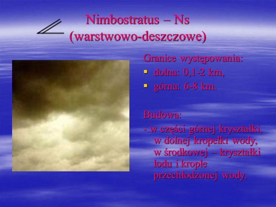 Nimbostratus – Ns (warstwowo-deszczowe)