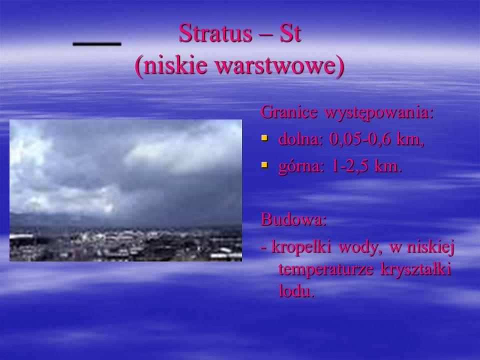 Stratus – St (niskie warstwowe)