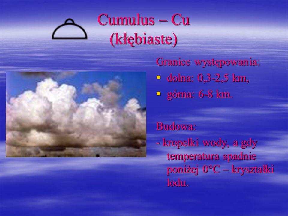 Cumulus – Cu (kłębiaste)