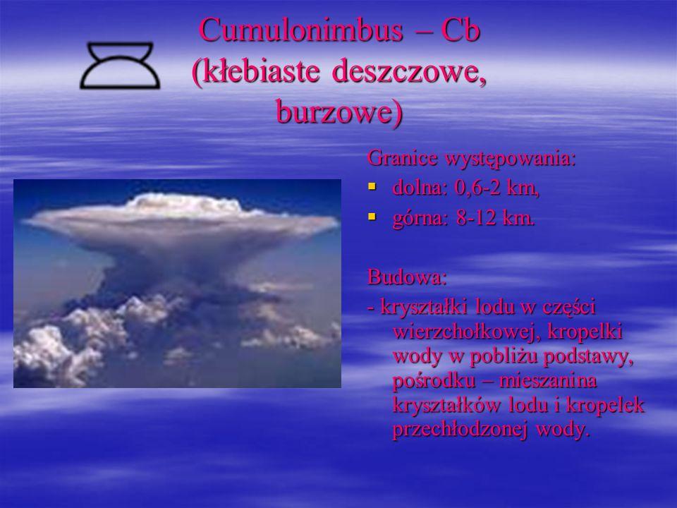 Cumulonimbus – Cb (kłebiaste deszczowe, burzowe)