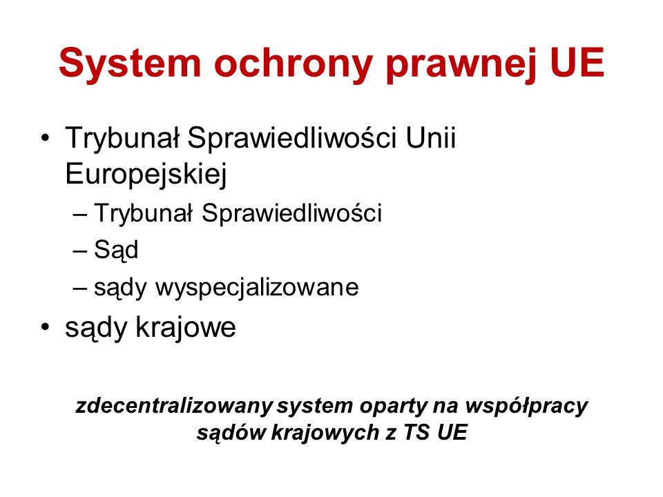 System ochrony prawnej UE