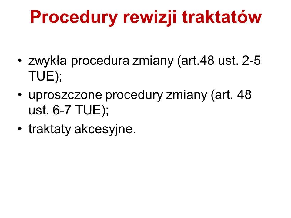 Procedury rewizji traktatów