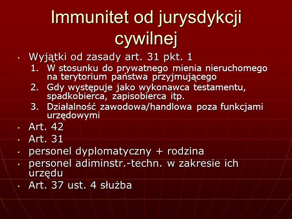 Immunitet od jurysdykcji cywilnej
