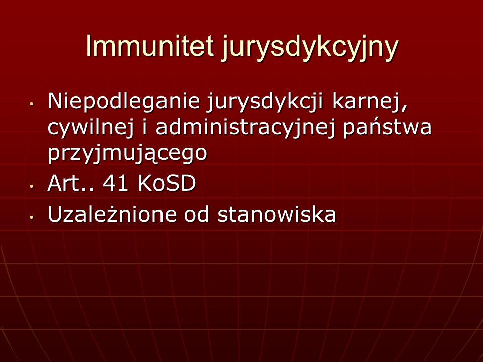 Immunitet jurysdykcyjny