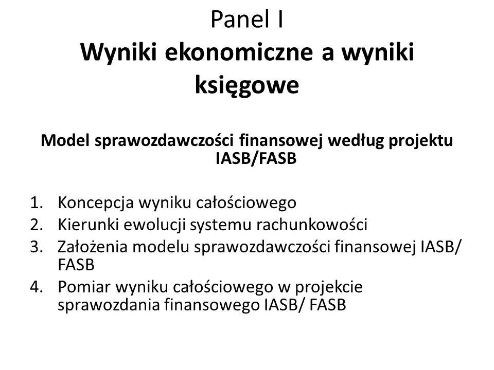 Panel I Wyniki ekonomiczne a wyniki księgowe