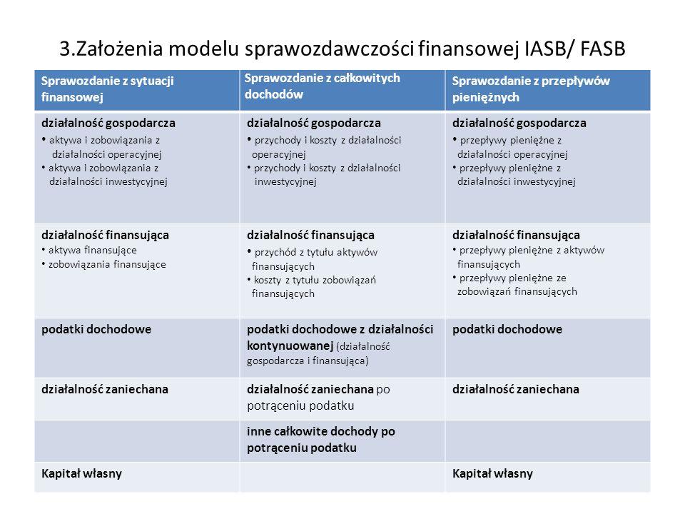 3.Założenia modelu sprawozdawczości finansowej IASB/ FASB