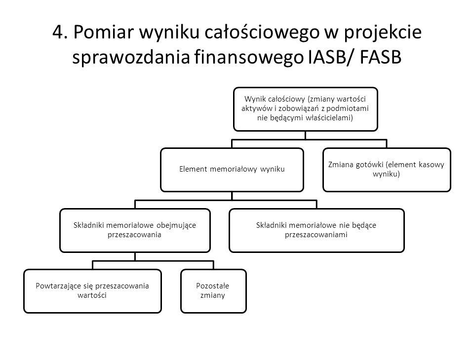 4. Pomiar wyniku całościowego w projekcie sprawozdania finansowego IASB/ FASB