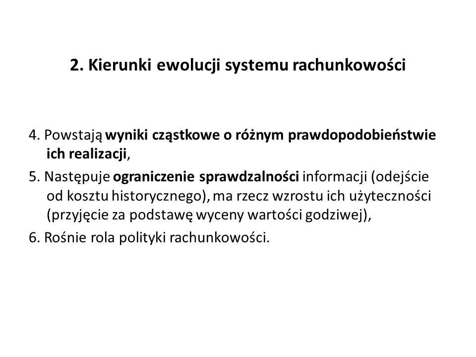 2. Kierunki ewolucji systemu rachunkowości