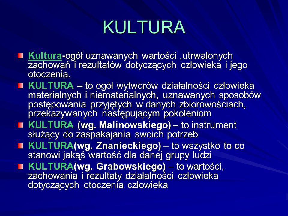 KULTURA Kultura-ogół uznawanych wartości ,utrwalonych zachowań i rezultatów dotyczących człowieka i jego otoczenia.