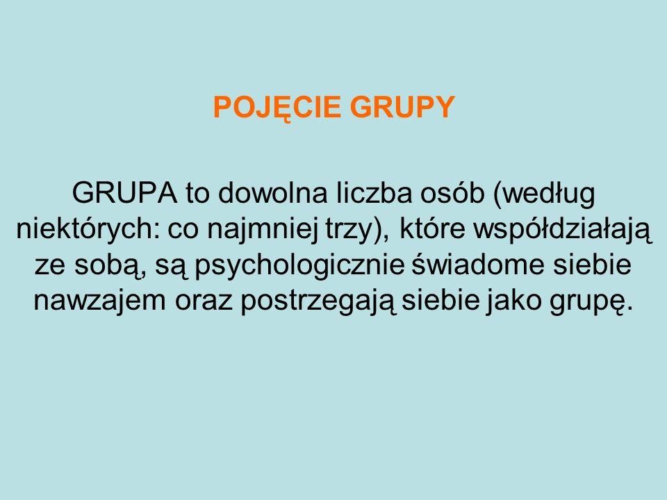 POJĘCIE GRUPY