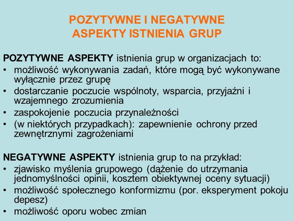 ASPEKTY ISTNIENIA GRUP