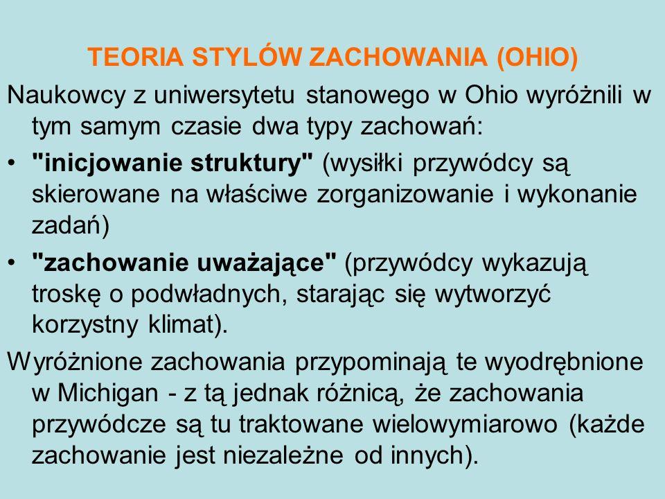 TEORIA STYLÓW ZACHOWANIA (OHIO)