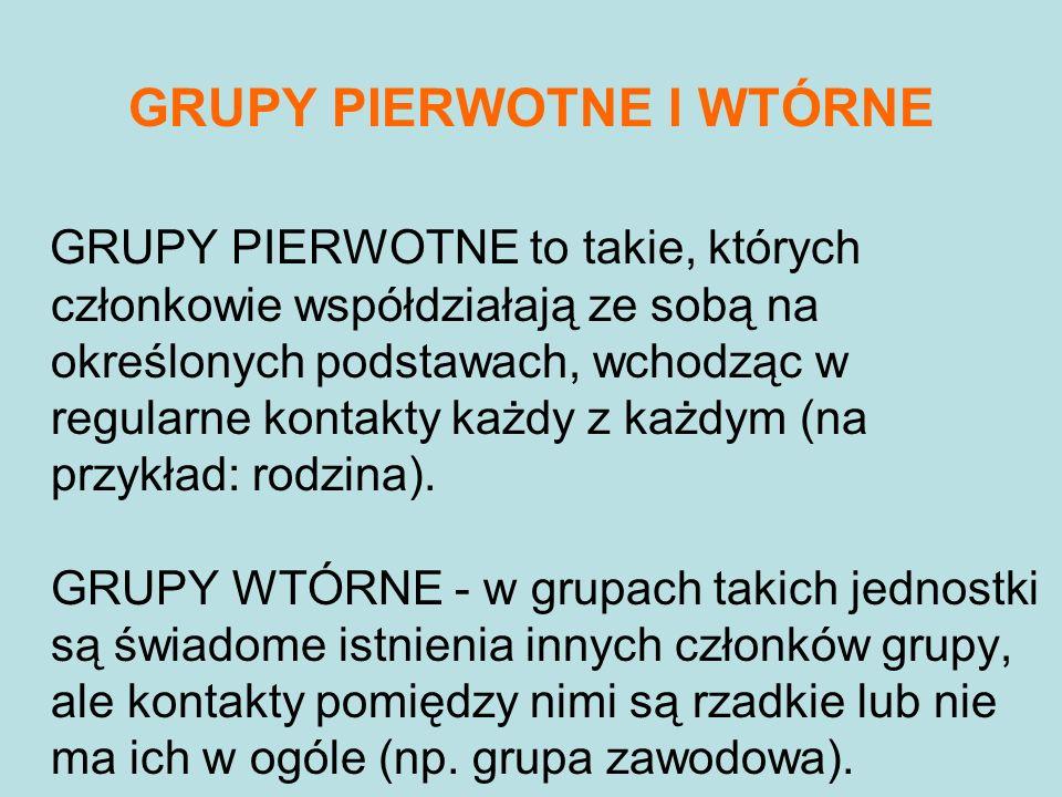 GRUPY PIERWOTNE I WTÓRNE