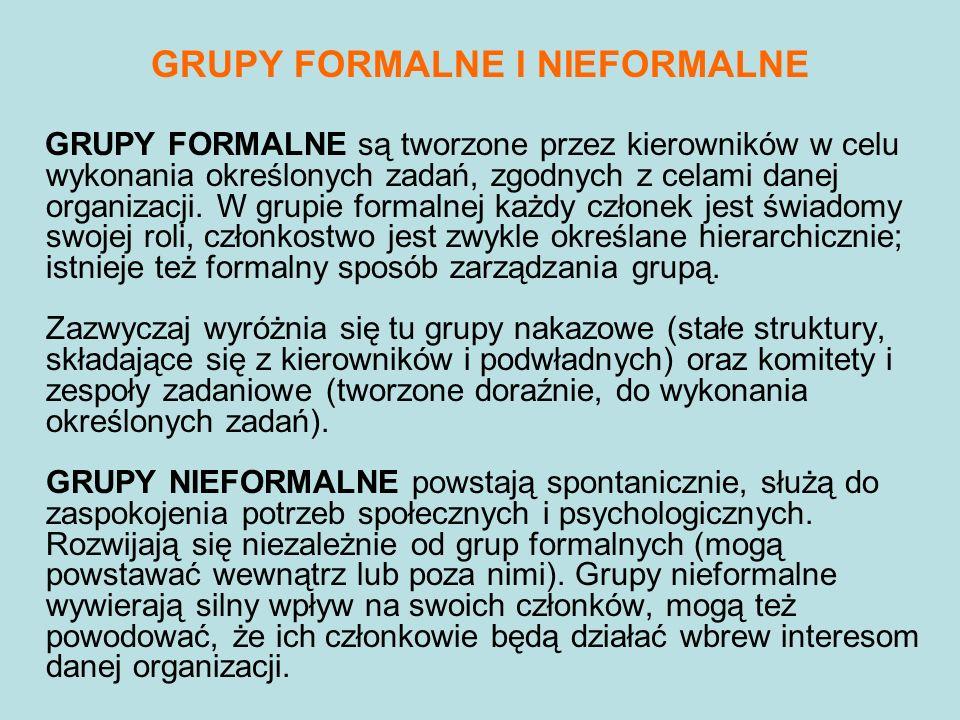 GRUPY FORMALNE I NIEFORMALNE