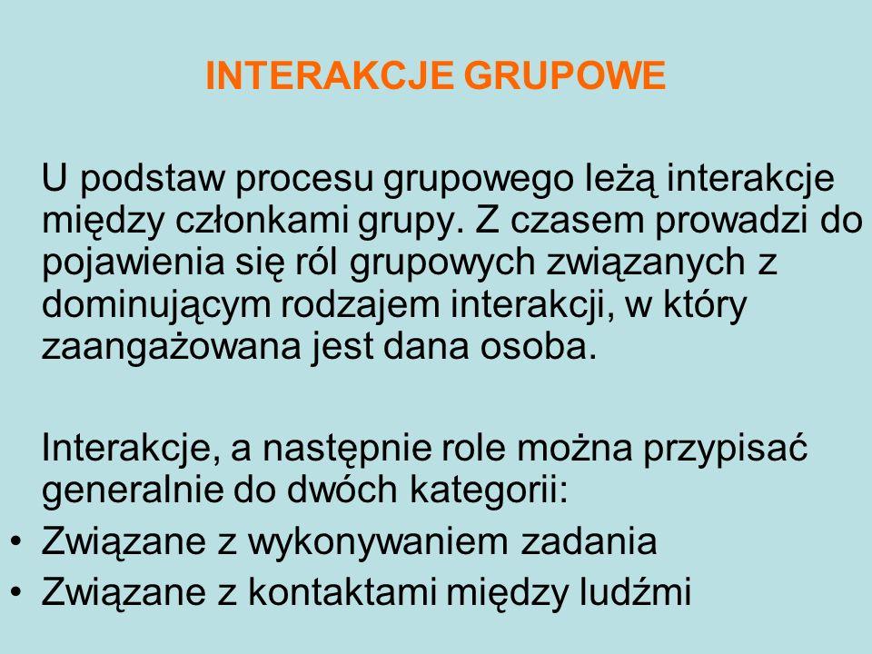 INTERAKCJE GRUPOWE
