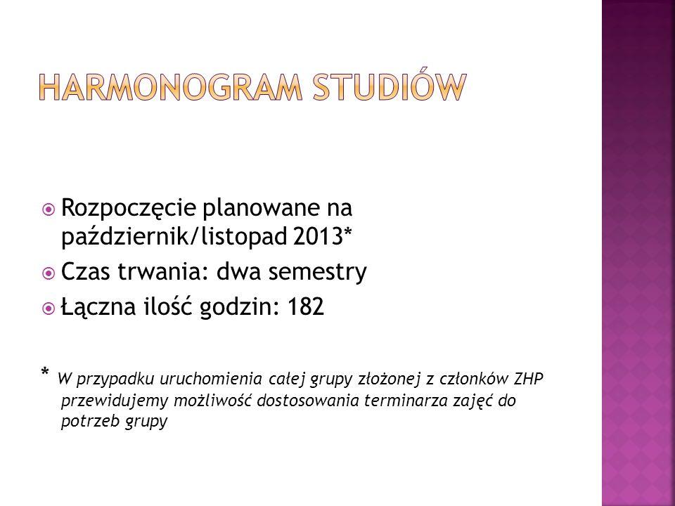 Harmonogram studiów Rozpoczęcie planowane na październik/listopad 2013* Czas trwania: dwa semestry.