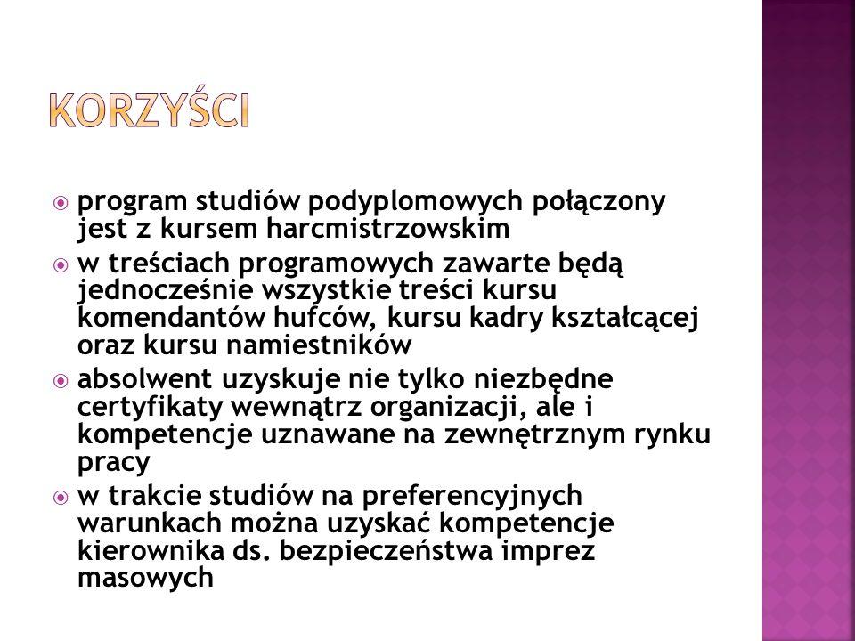 korzyściprogram studiów podyplomowych połączony jest z kursem harcmistrzowskim.
