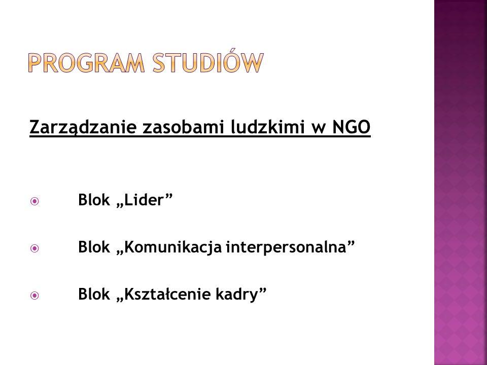 """Program studiów Zarządzanie zasobami ludzkimi w NGO Blok """"Lider"""