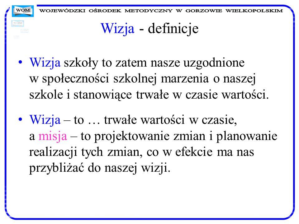 Wizja - definicje