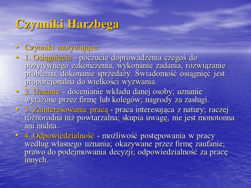 Czynniki Harzbega Czynniki motywujące: